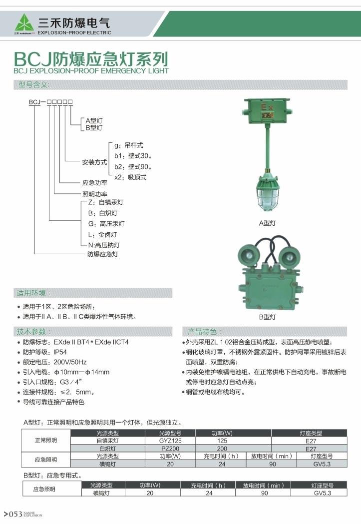 BCJ易胜博应急灯系列