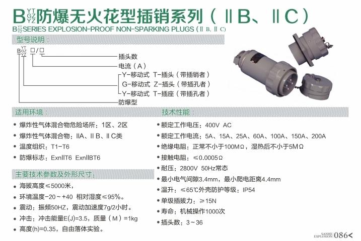 FAG-系列易胜博壁式排风扇(IIB)