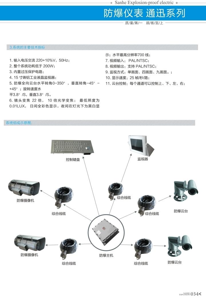 BJK易胜博计算机(监控)系统