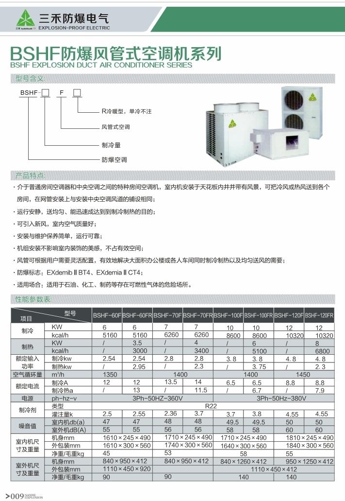 BSHF好运彩快三app风管式空调机系列